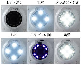 測定項目を選ぶだけで撮影モードが自動で切り替わります。レンズの交換やライトの切り替えも必要ありません。