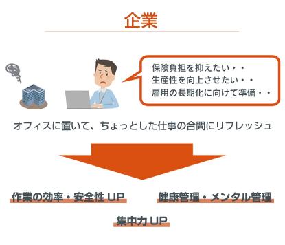 企業のケース説明画像
